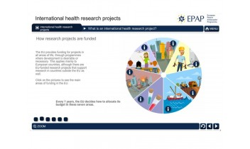 International health research projects